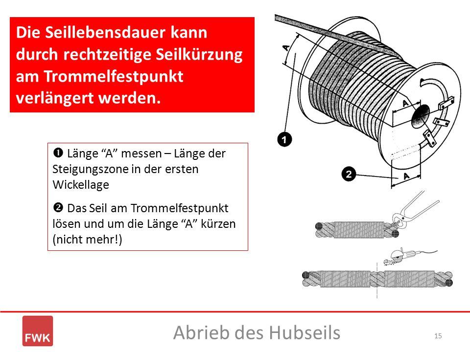 Die Seillebensdauer kann durch rechtzeitige Seilkürzung am Trommelfestpunkt verlängert werden.