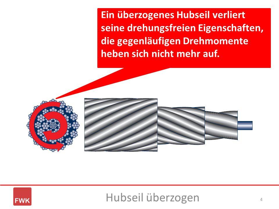 Ein überzogenes Hubseil verliert seine drehungsfreien Eigenschaften, die gegenläufigen Drehmomente heben sich nicht mehr auf.