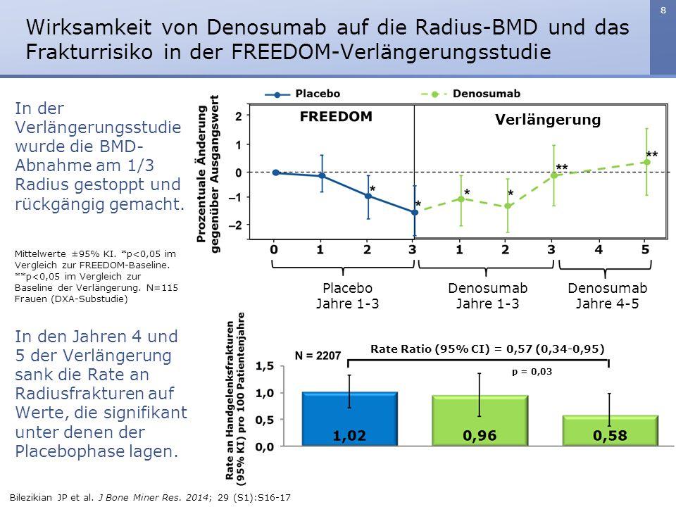Wirksamkeit von Denosumab auf die Radius-BMD und das Frakturrisiko in der FREEDOM-Verlängerungsstudie