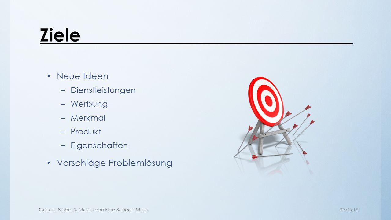 Ziele Neue Ideen Vorschläge Problemlösung Dienstleistungen Werbung