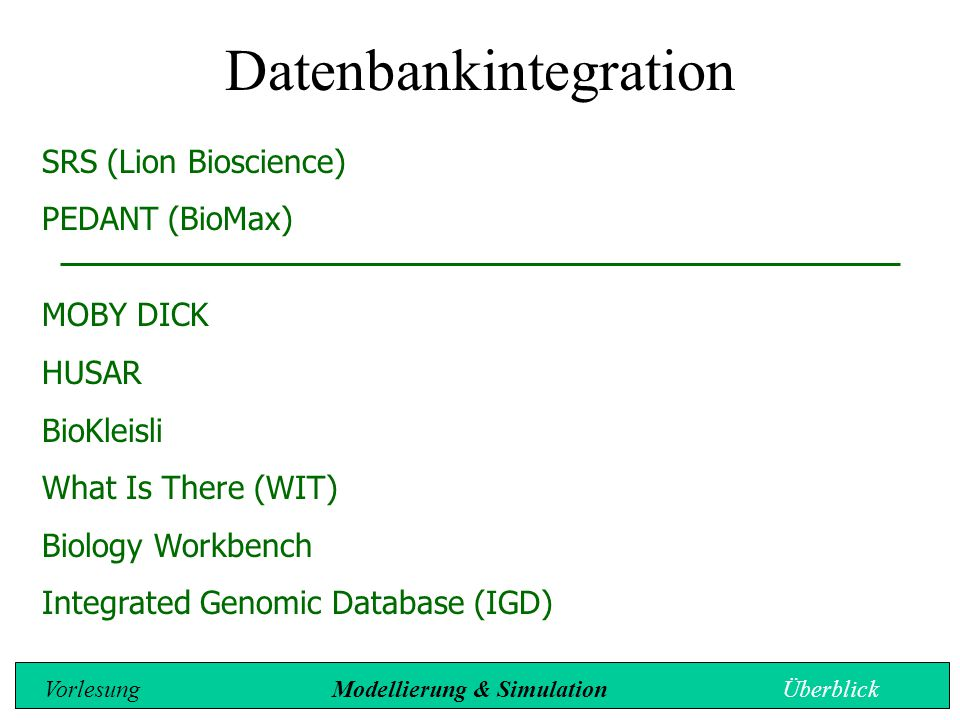 Datenbankintegration