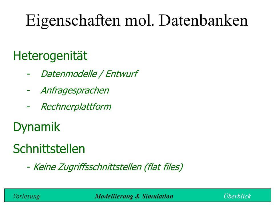 Eigenschaften mol. Datenbanken