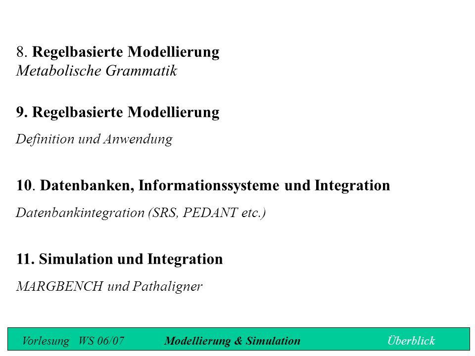 8. Regelbasierte Modellierung Metabolische Grammatik