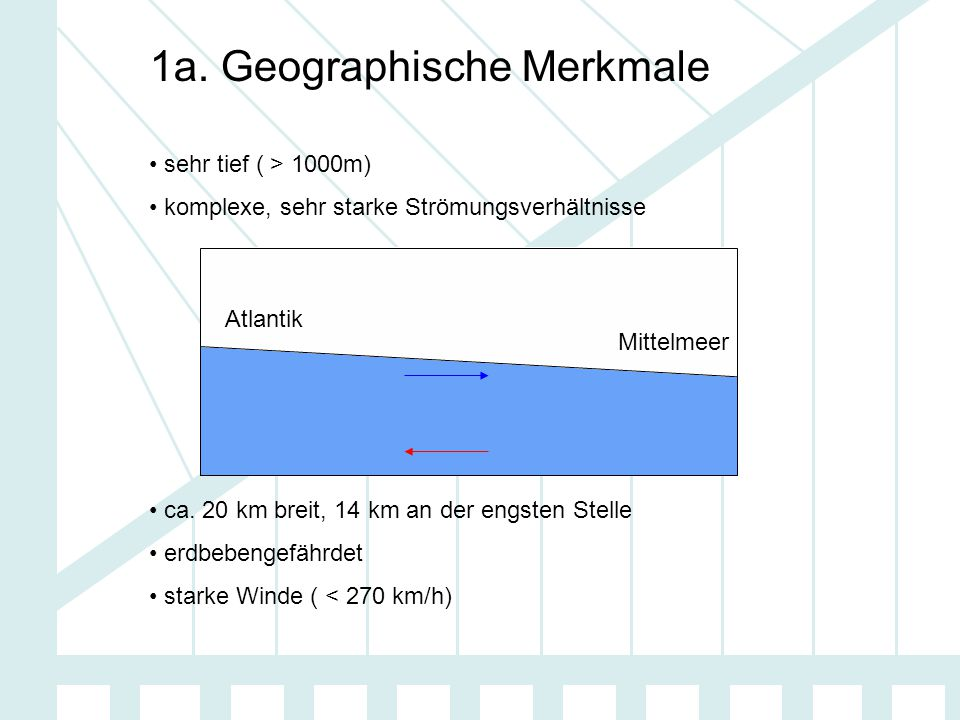 1a. Geographische Merkmale