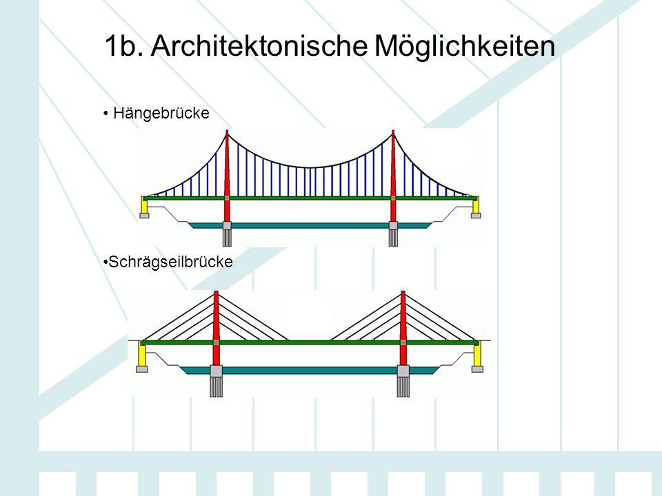 1b. Architektonische Möglichkeiten