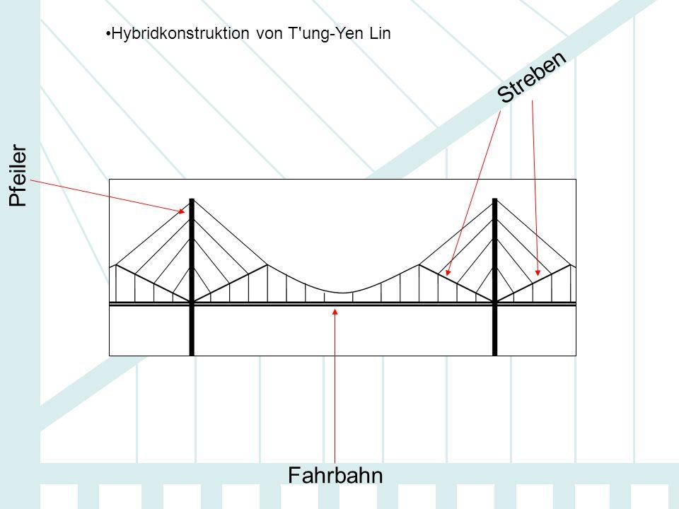 Hybridkonstruktion von T ung-Yen Lin