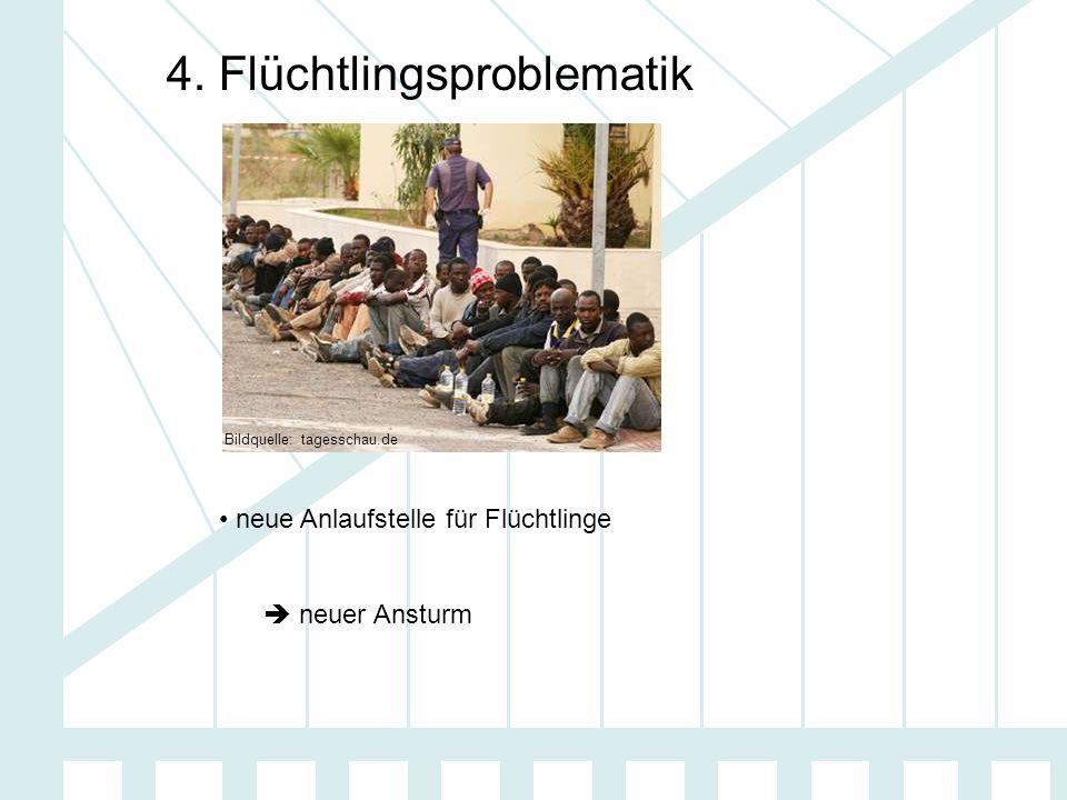 4. Flüchtlingsproblematik