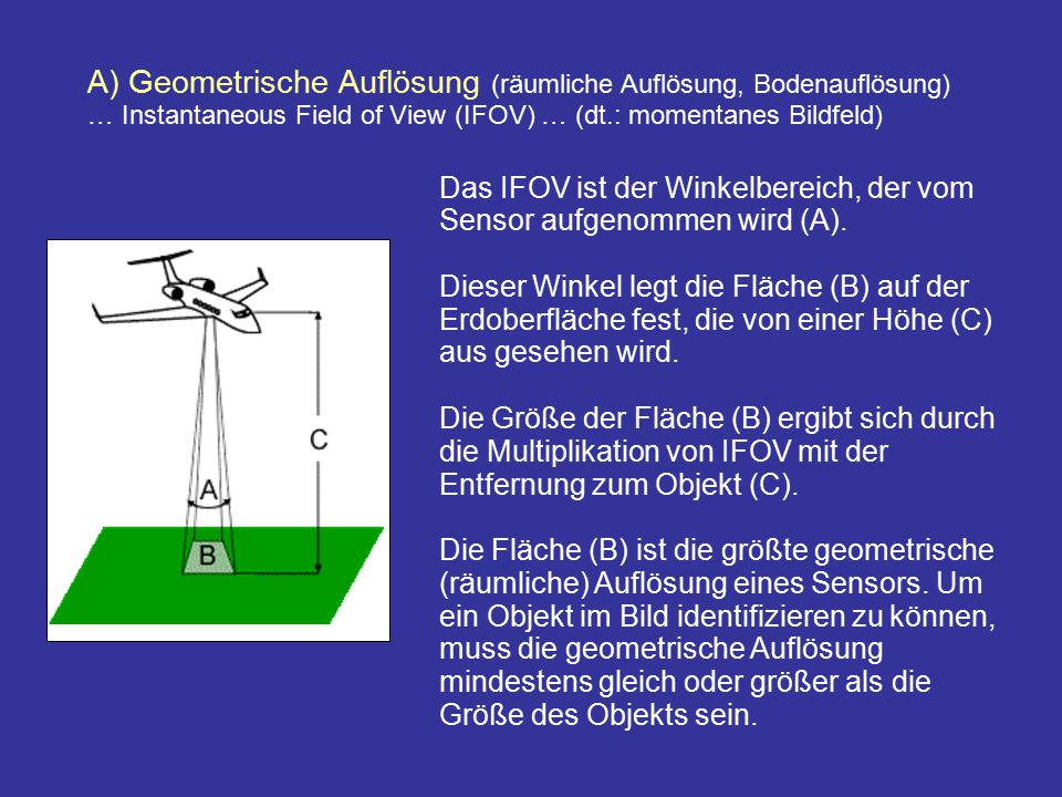 A) Geometrische Auflösung (räumliche Auflösung, Bodenauflösung)
