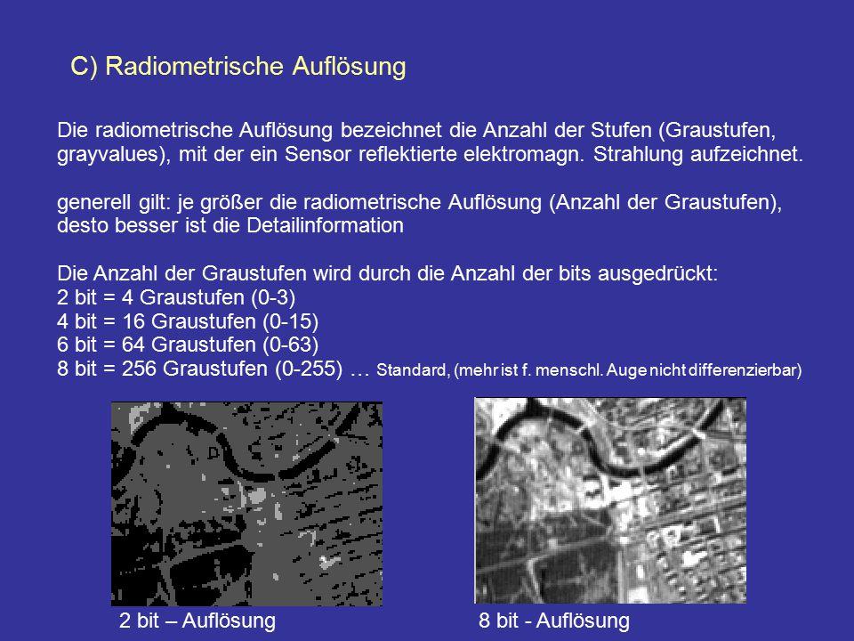 C) Radiometrische Auflösung
