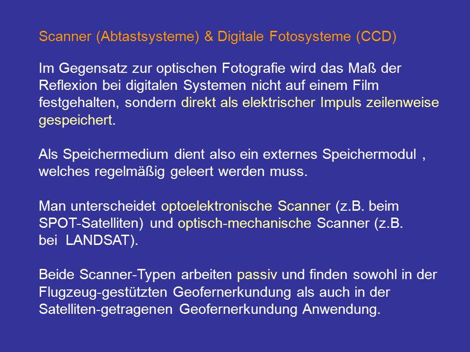 Scanner (Abtastsysteme) & Digitale Fotosysteme (CCD)
