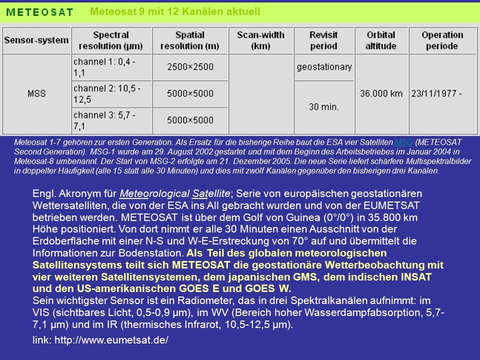 Meteosat 9 mit 12 Kanälen aktuell