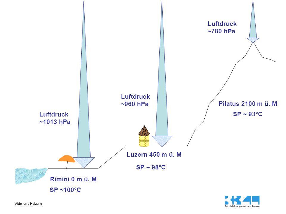 Luftdruck ~780 hPa. Luftdruck. ~960 hPa. Pilatus 2100 m ü. M. Luftdruck. ~1013 hPa. SP ~ 93°C.