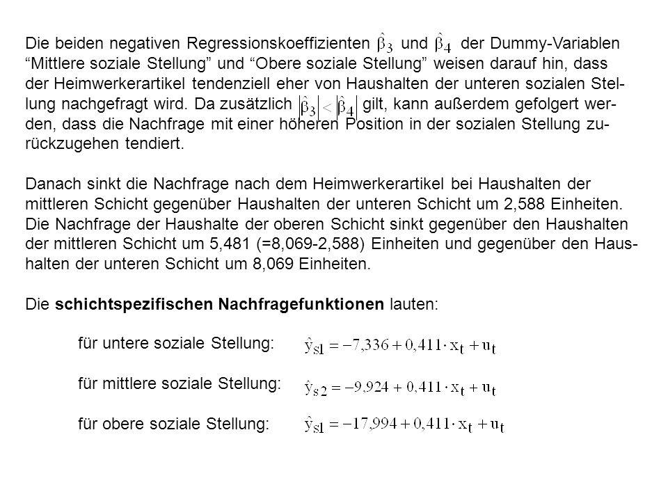 Die beiden negativen Regressionskoeffizienten und der Dummy-Variablen