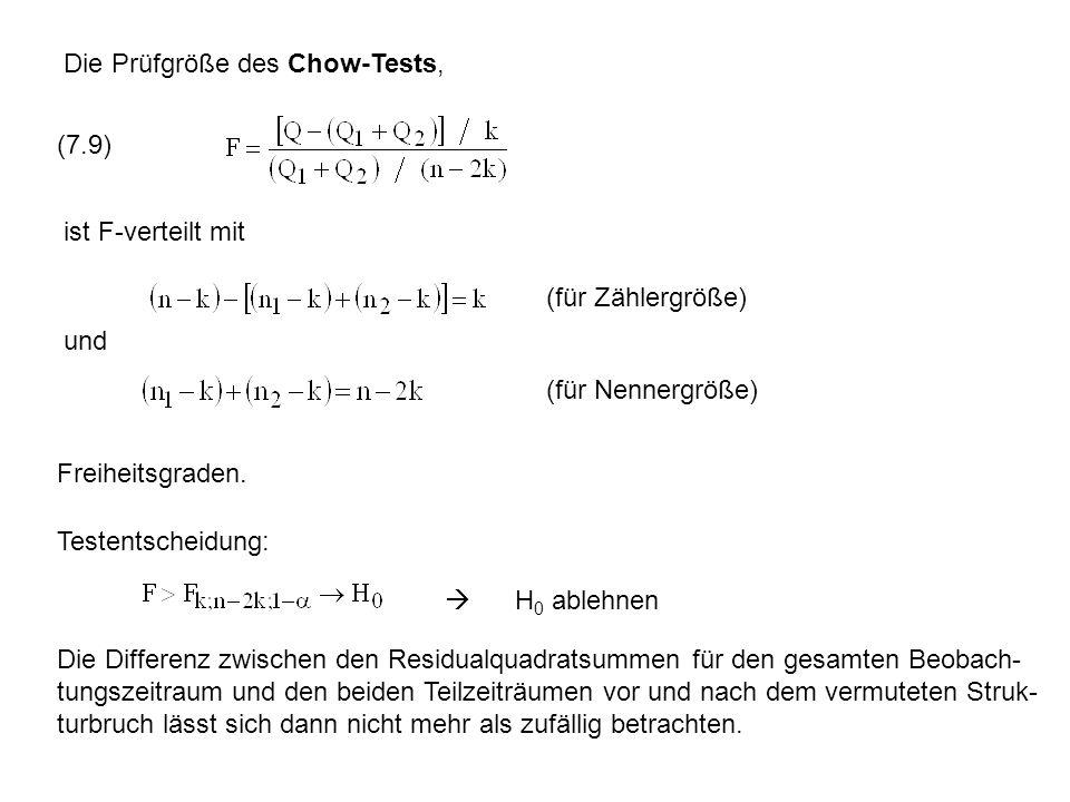 Die Prüfgröße des Chow-Tests,