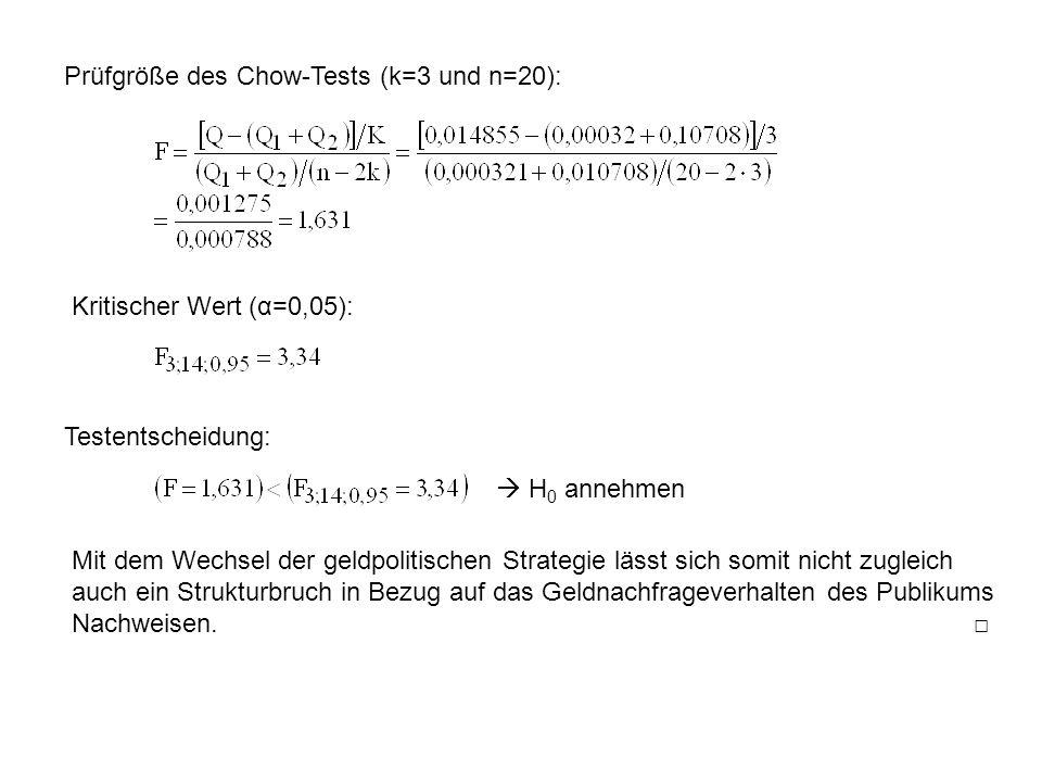 Prüfgröße des Chow-Tests (k=3 und n=20):