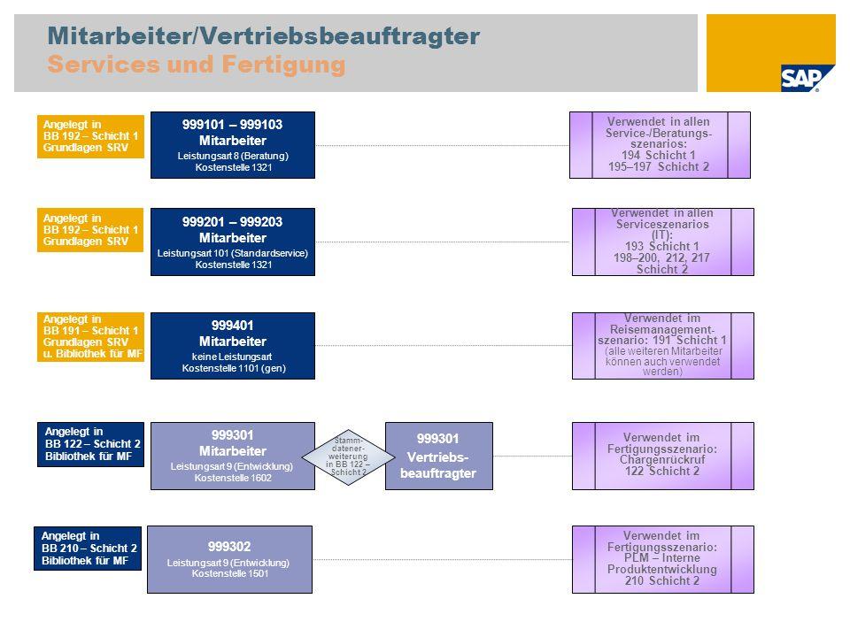 Mitarbeiter/Vertriebsbeauftragter Services und Fertigung