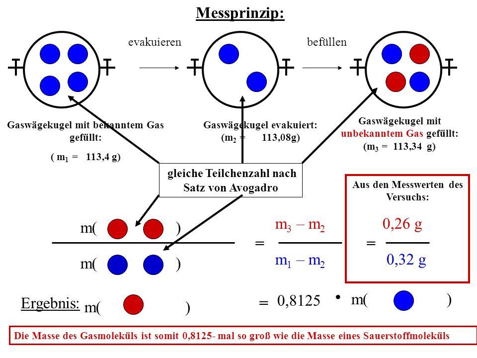 . Messprinzip: m3 – m2 0,26 g m( ) = = m1 – m2 0,32 g m( ) Ergebnis: =