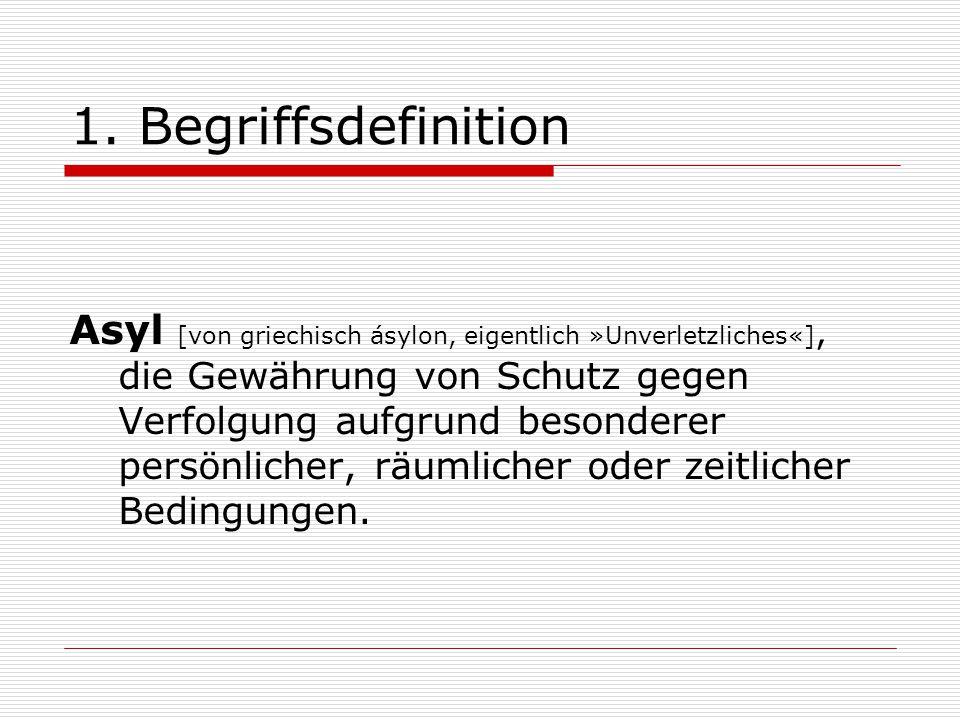 1. Begriffsdefinition
