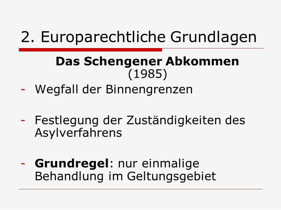 2. Europarechtliche Grundlagen