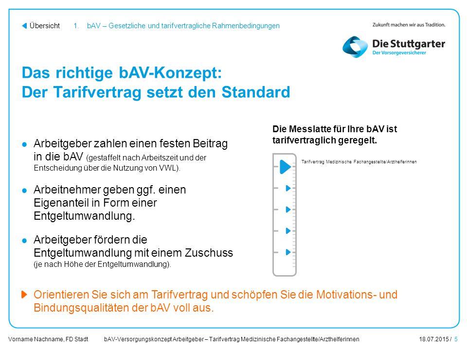 Das richtige bAV-Konzept: Der Tarifvertrag setzt den Standard