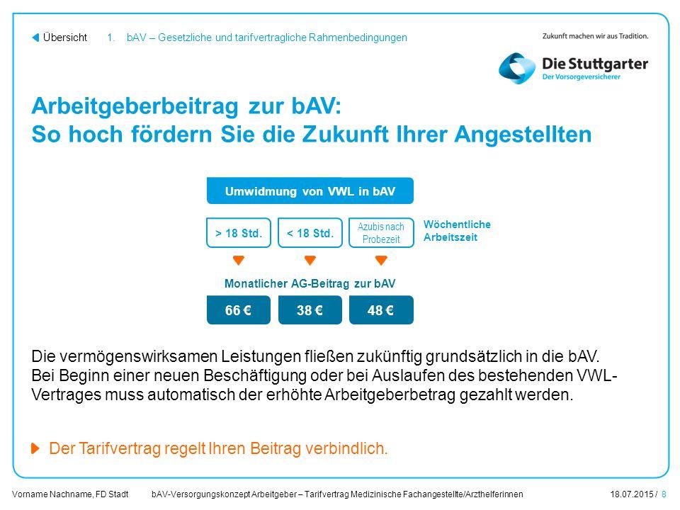 Monatlicher AG-Beitrag zur bAV Umwidmung von VWL in bAV