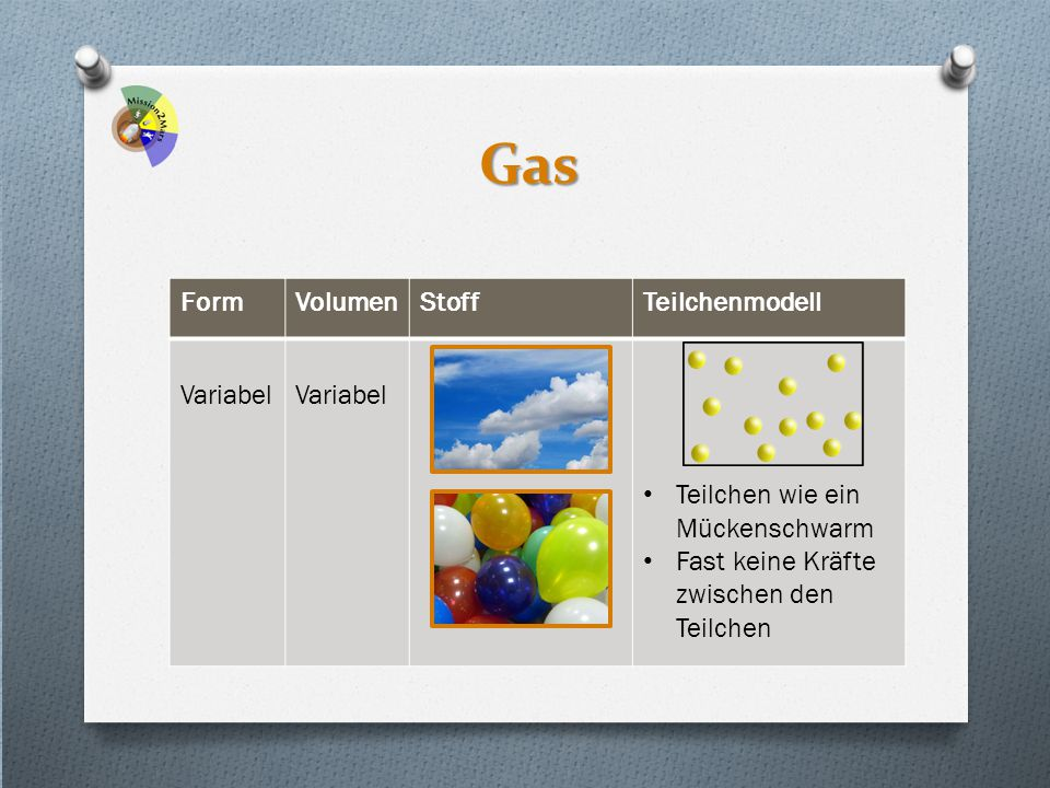 Gas Form Volumen Stoff Teilchenmodell Variabel