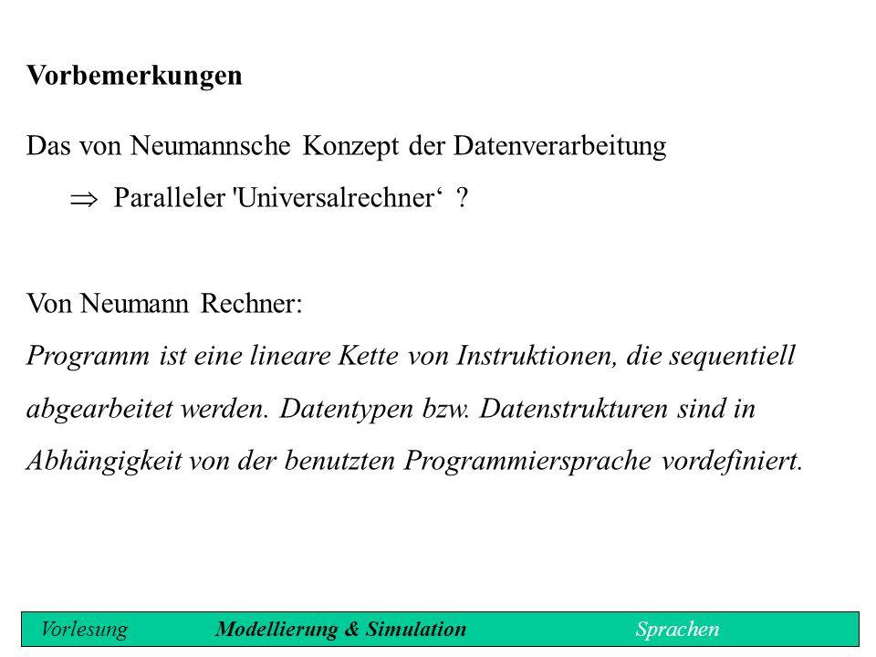 Das von Neumannsche Konzept der Datenverarbeitung