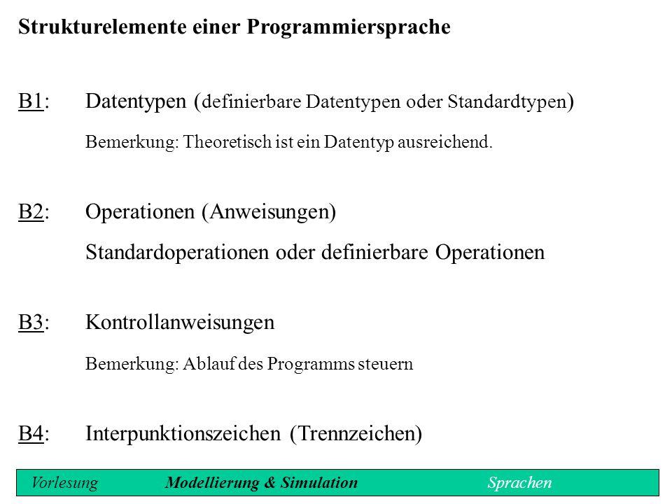 Strukturelemente einer Programmiersprache