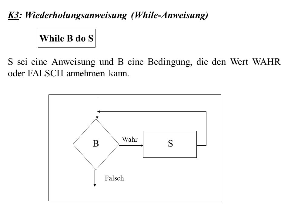 K3: Wiederholungsanweisung (While-Anweisung) While B do S
