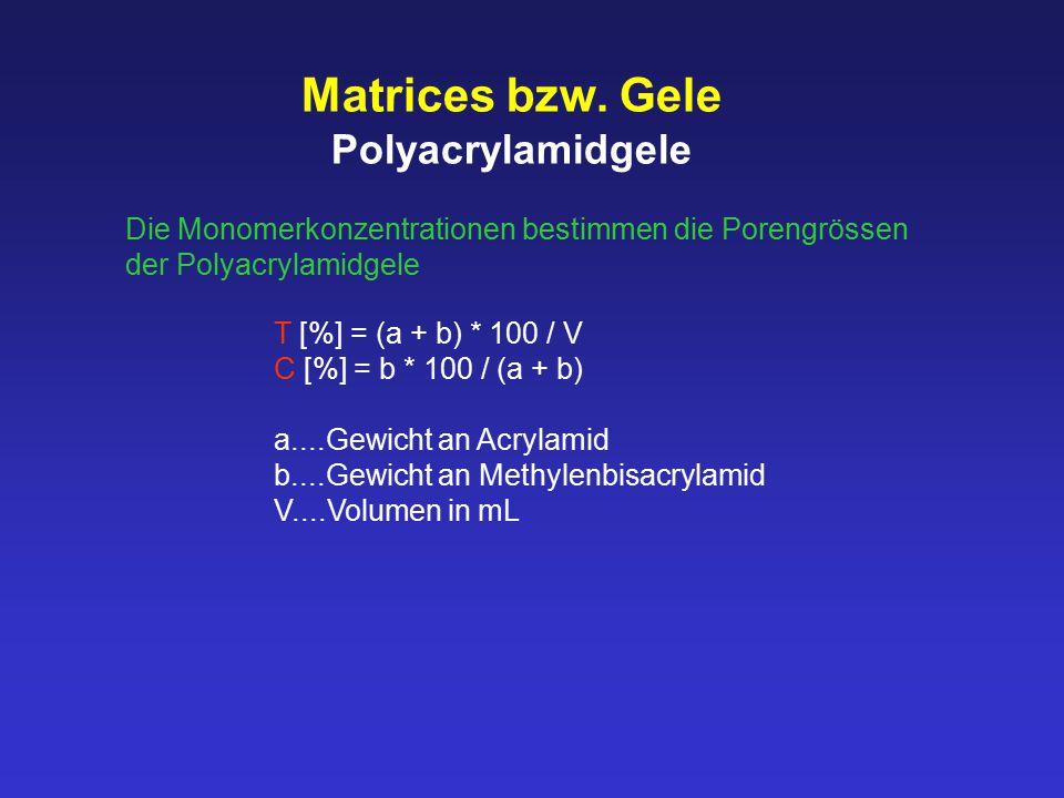 Matrices bzw. Gele Polyacrylamidgele