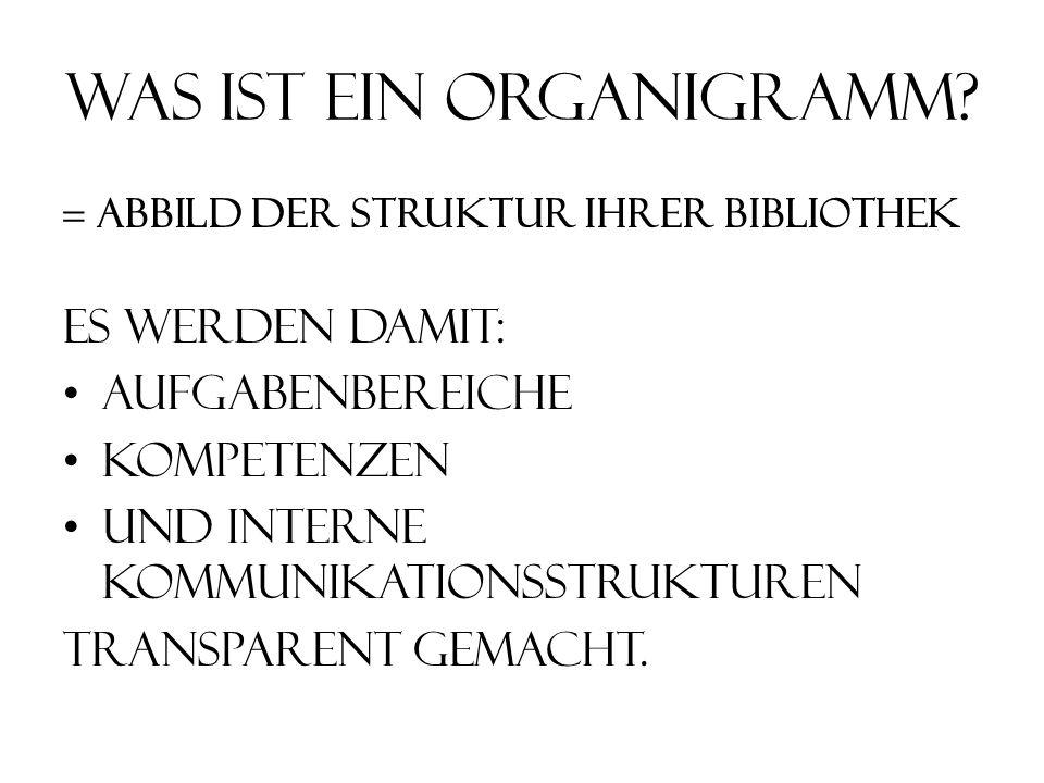 Was ist ein Organigramm