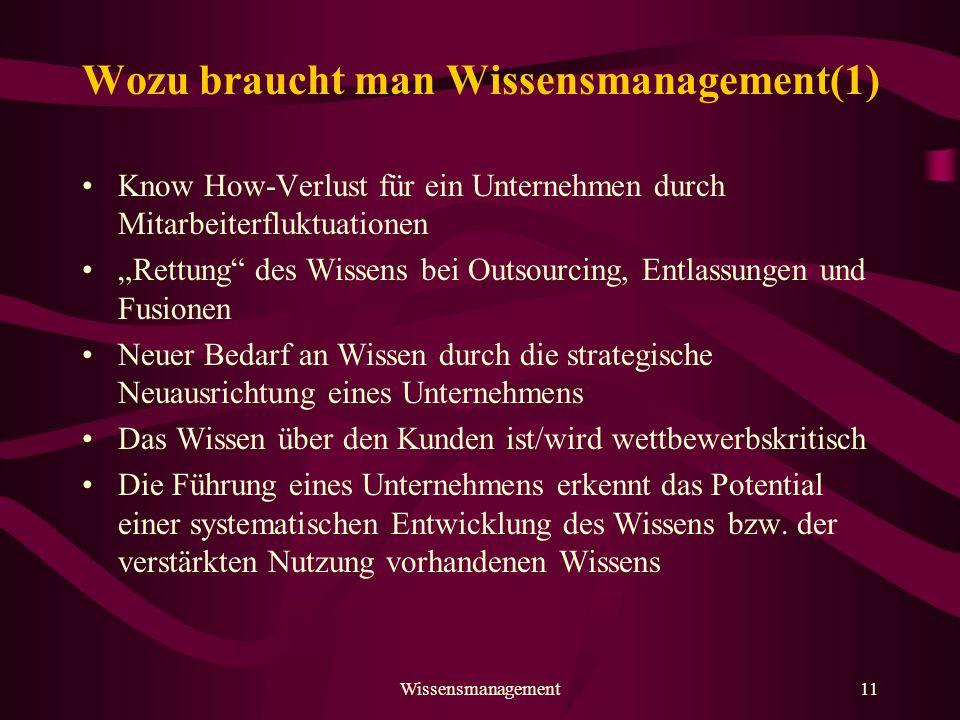 Wozu braucht man Wissensmanagement(1)