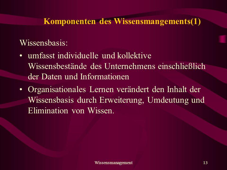 Komponenten des Wissensmangements(1)