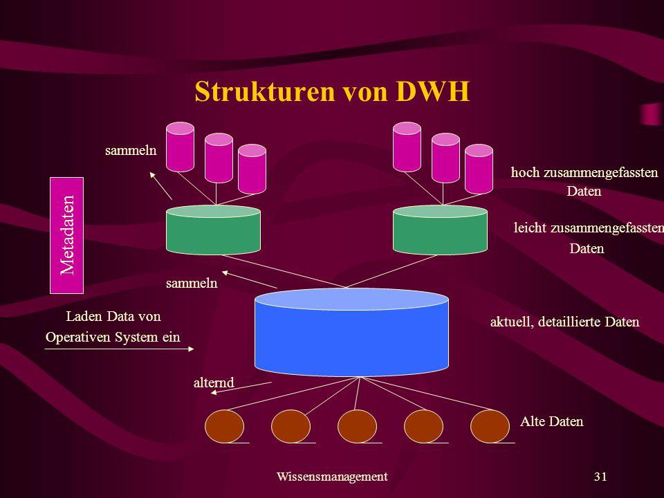 Strukturen von DWH Metadaten sammeln hoch zusammengefassten Daten