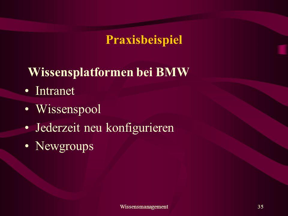 Wissensplatformen bei BMW Intranet Wissenspool