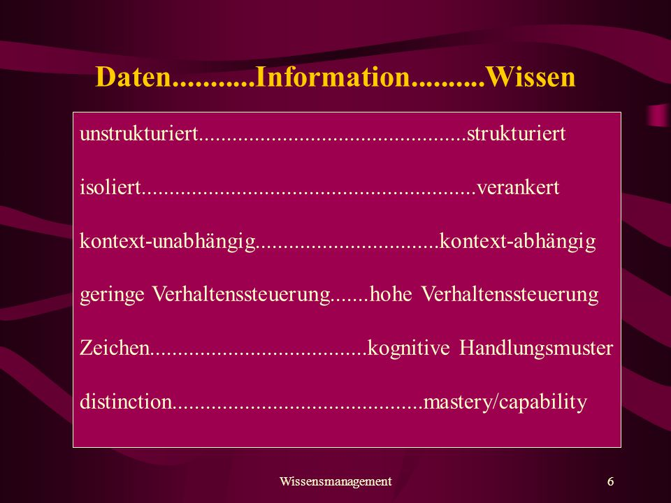 Daten...........Information..........Wissen