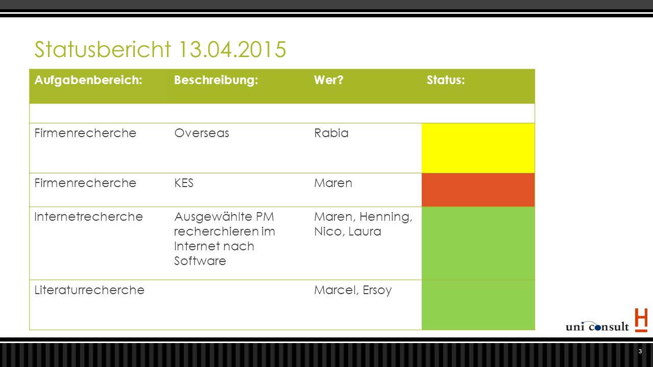 Statusbericht 13.04.2015 Aufgabenbereich: Beschreibung: Wer Status: