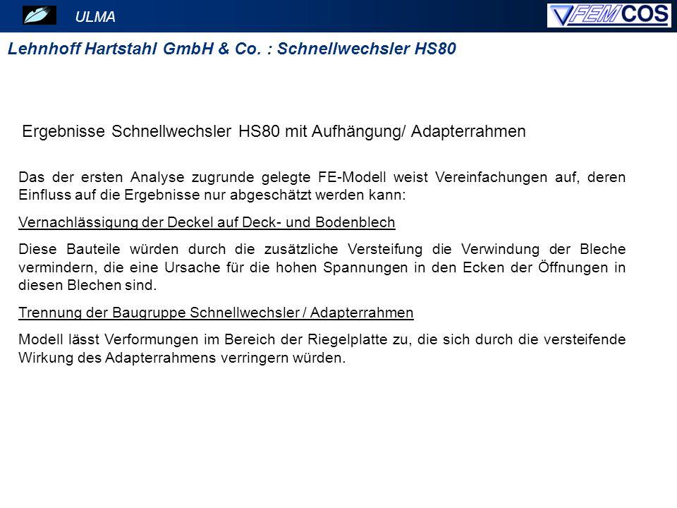 Ergebnisse Schnellwechsler HS80 mit Aufhängung/ Adapterrahmen