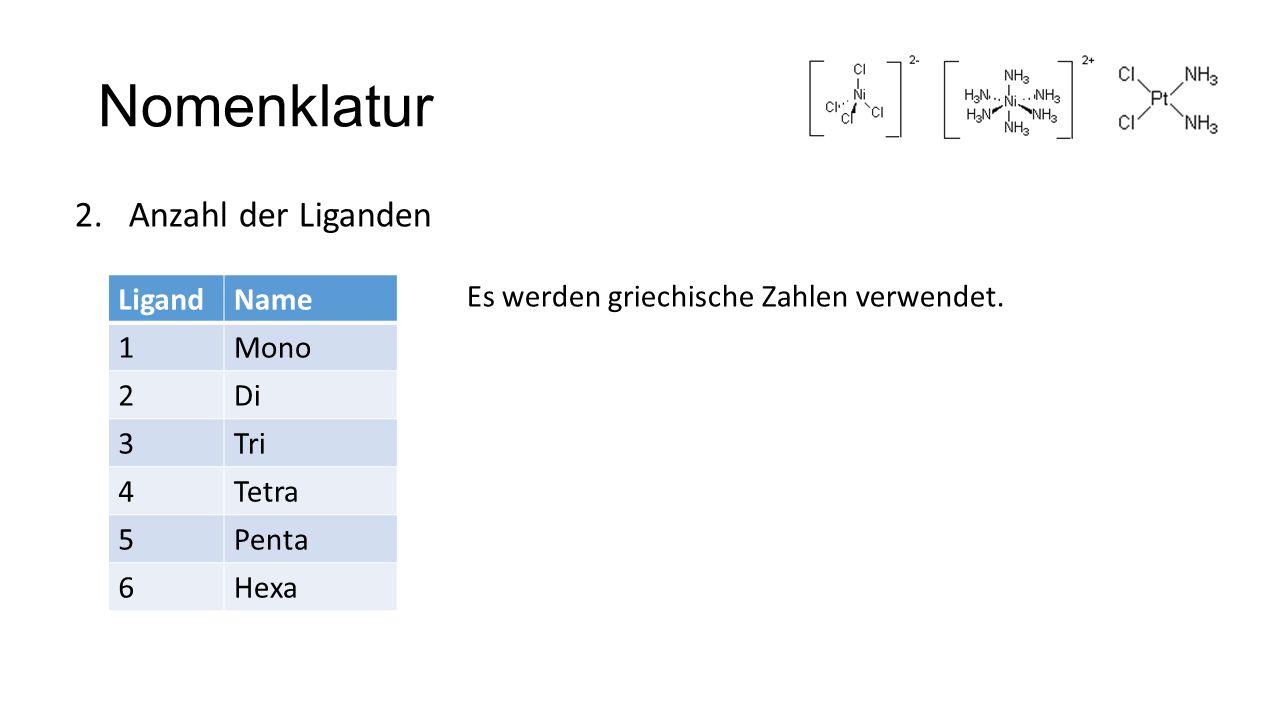 Nomenklatur Anzahl der Liganden Ligand Name 1 Mono 2 Di 3 Tri 4 Tetra