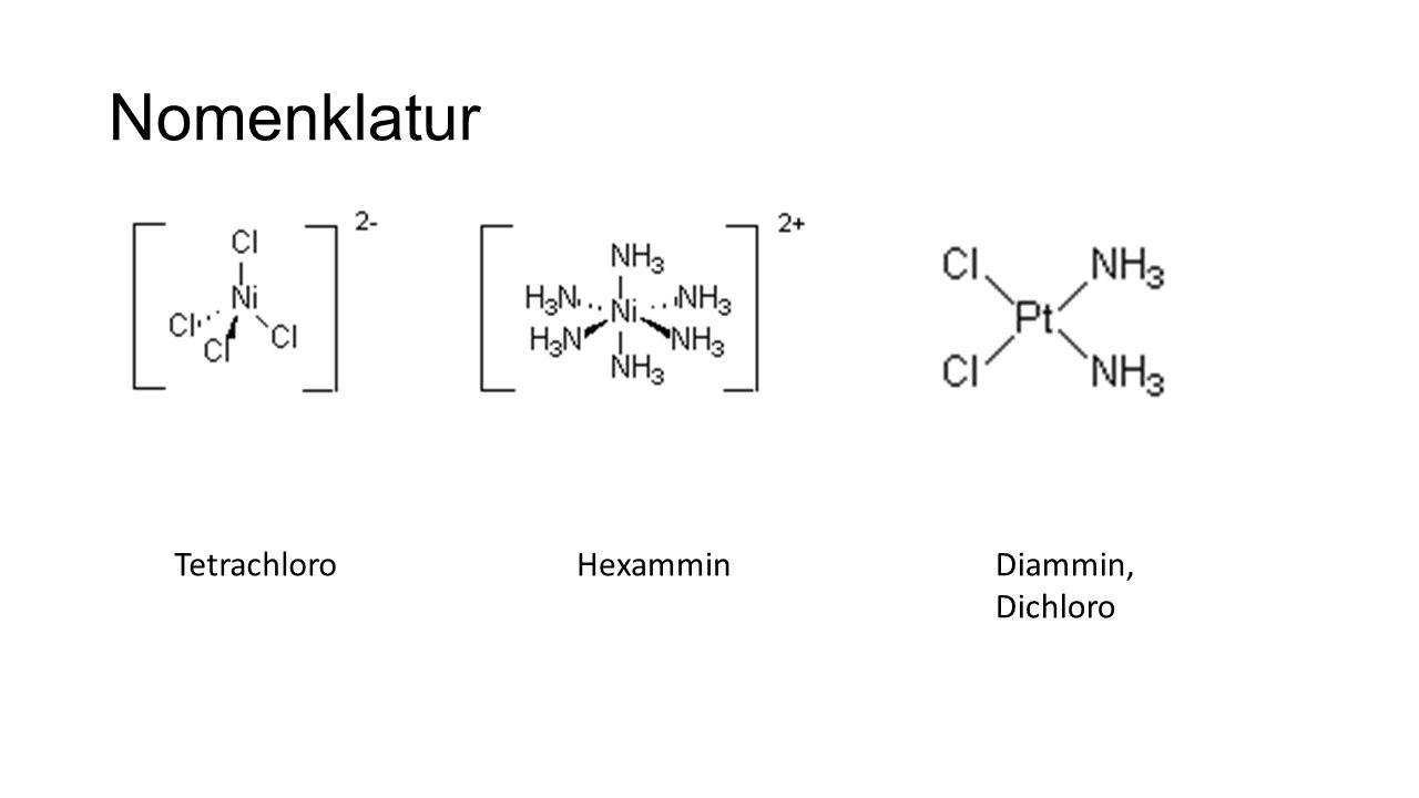 Nomenklatur Tetrachloro Hexammin Diammin, Dichloro