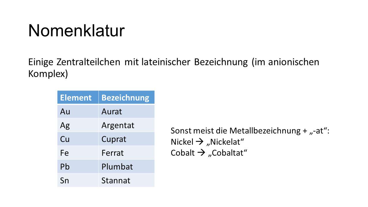 Nomenklatur Einige Zentralteilchen mit lateinischer Bezeichnung (im anionischen Komplex) Element.