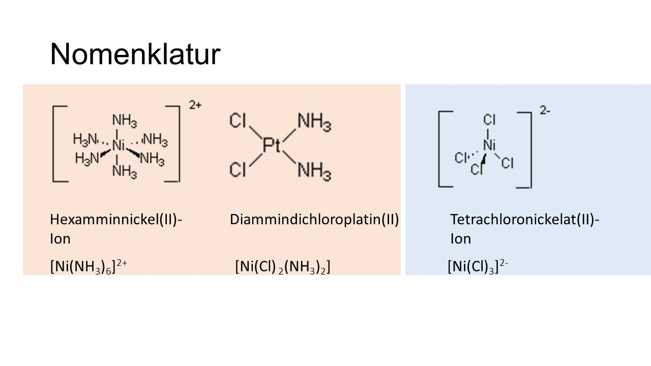 Nomenklatur Hexamminnickel(II)-Ion Diammindichloroplatin(II)