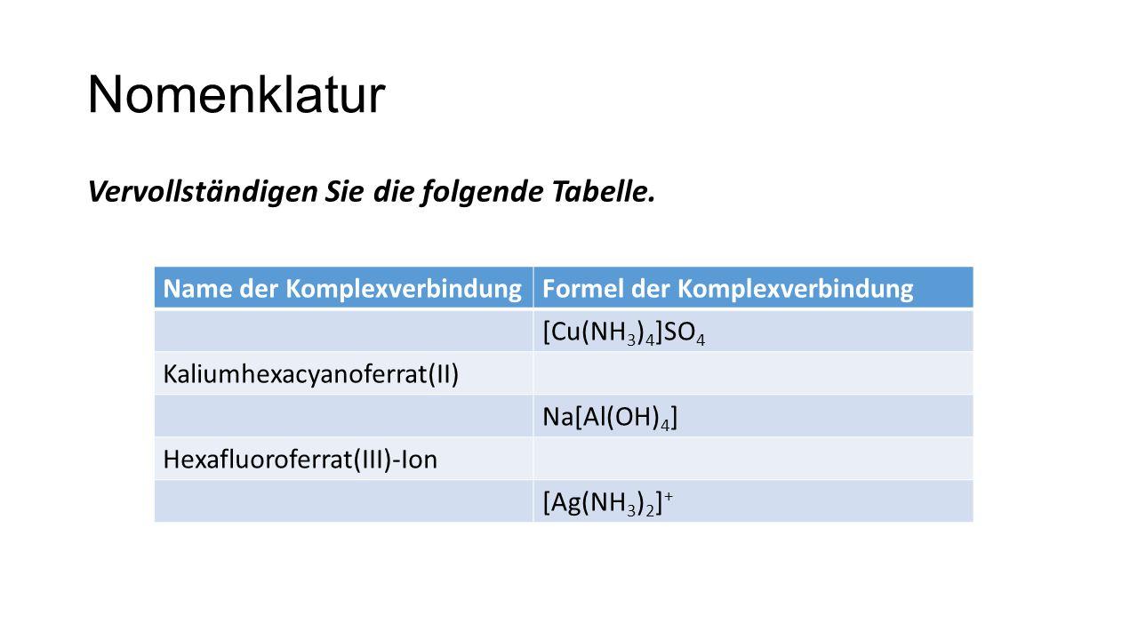 Nomenklatur Vervollständigen Sie die folgende Tabelle.