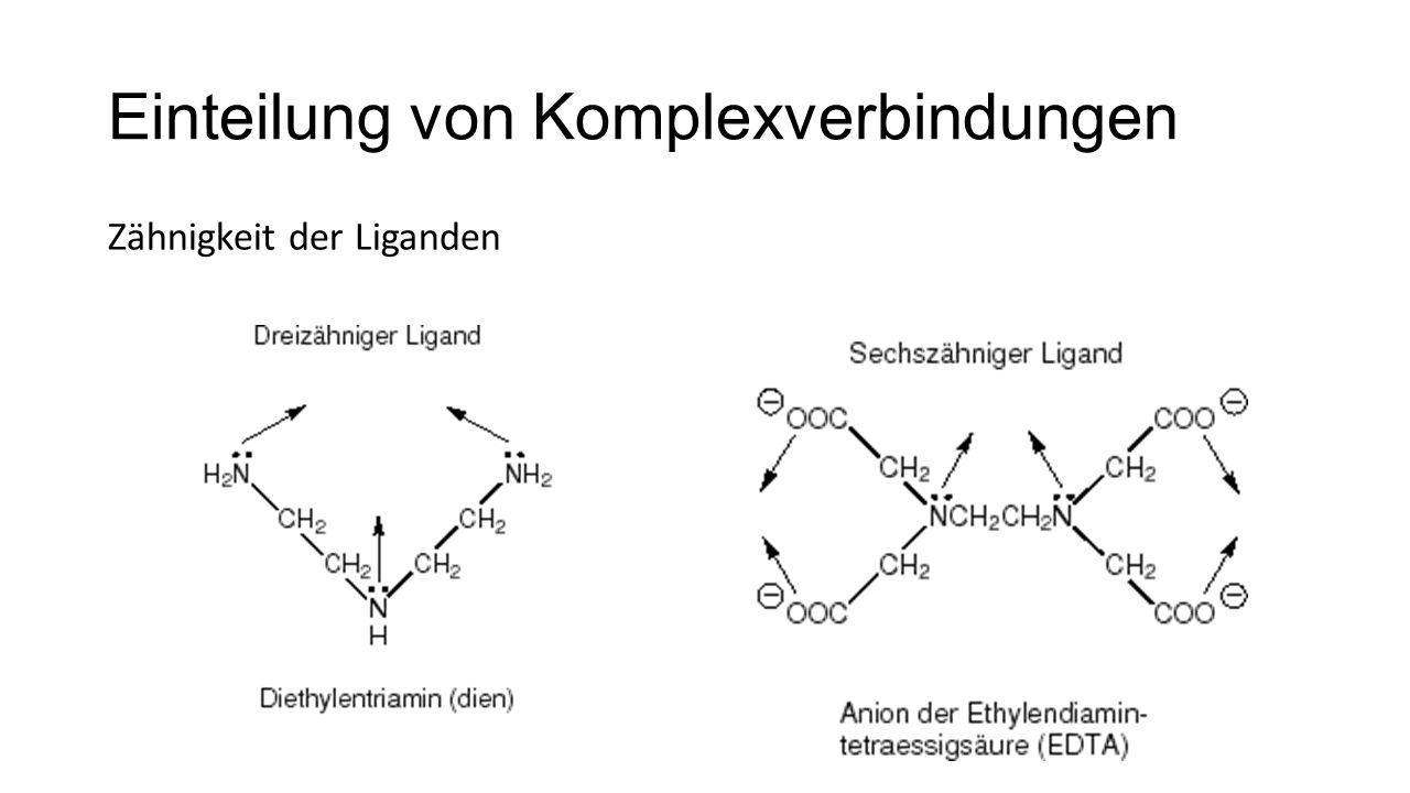 Einteilung von Komplexverbindungen