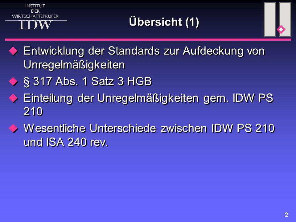 Übersicht (1) Entwicklung der Standards zur Aufdeckung von Unregelmäßigkeiten. § 317 Abs. 1 Satz 3 HGB.