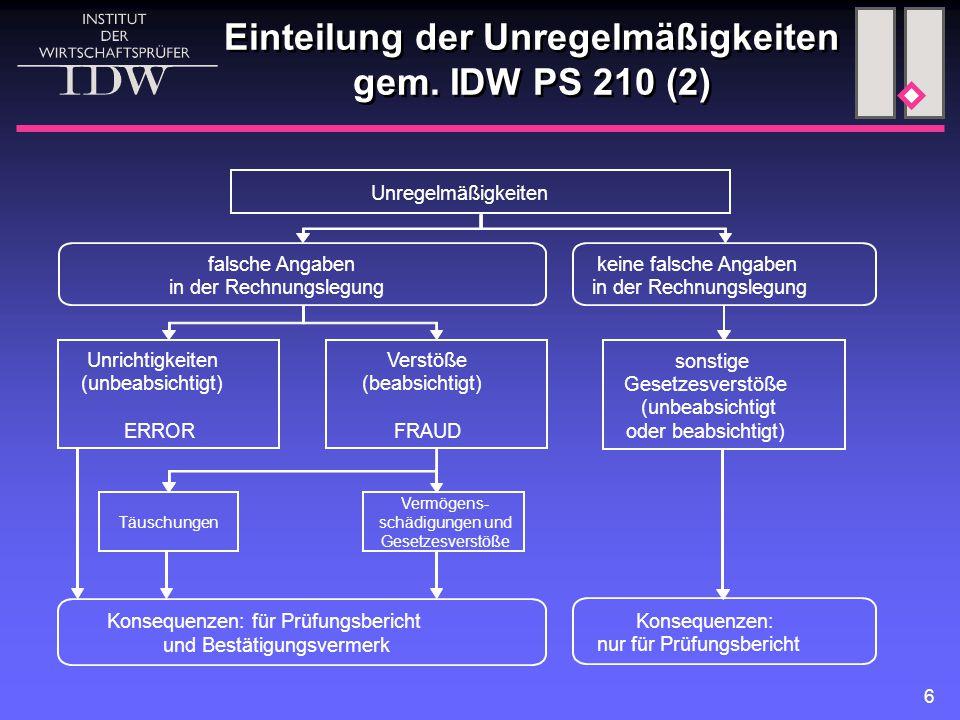 Einteilung der Unregelmäßigkeiten gem. IDW PS 210 (2)