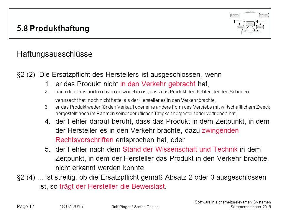 5.8 Produkthaftung Haftungsausschlüsse
