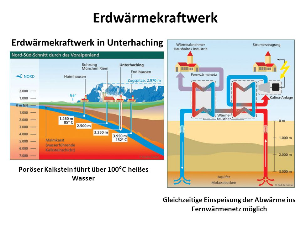 Erdwärmekraftwerk Erdwärmekraftwerk in Unterhaching