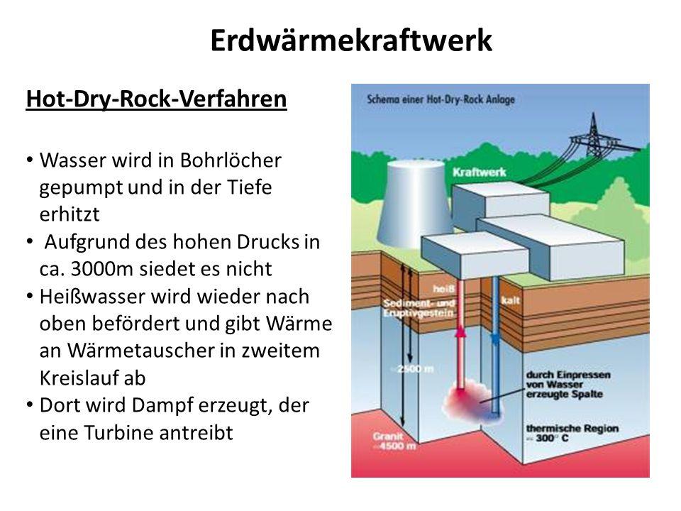 Erdwärmekraftwerk Hot-Dry-Rock-Verfahren