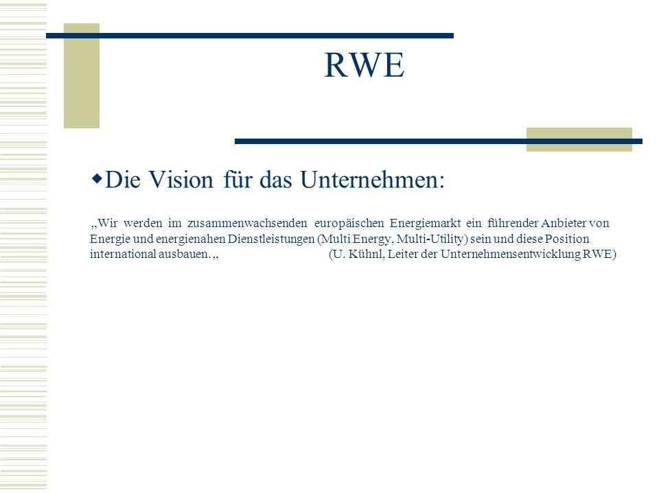 RWE Die Vision für das Unternehmen: